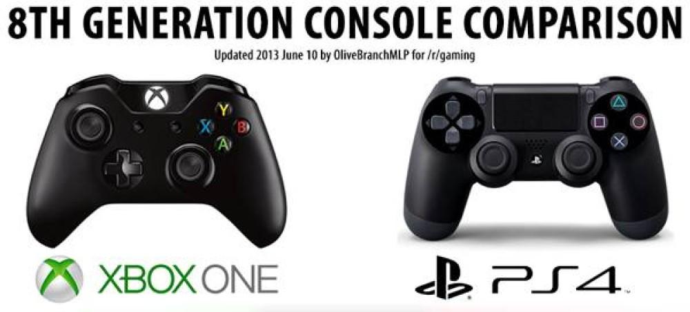 Xbox One vs PlayStation 4: Ένα πολύ ενδιαφέρον συγκριτικό γράφημα