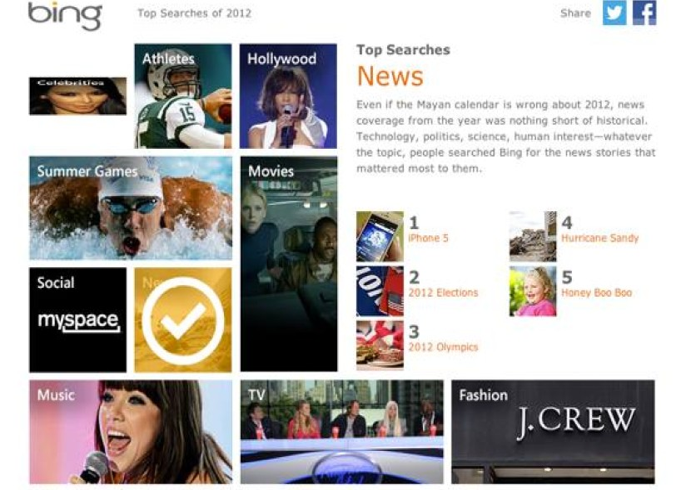 iPhone 5: Η δημοφιλέστερη αναζήτηση για το 2012 στη μηχανή Microsoft Bing!