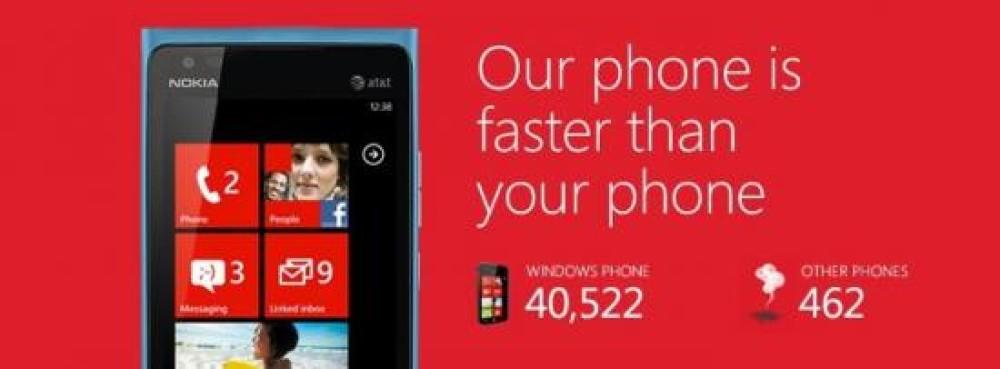 Smoked by Windows Phone: 99% επιτυχία ισχυρίζεται η Microsoft