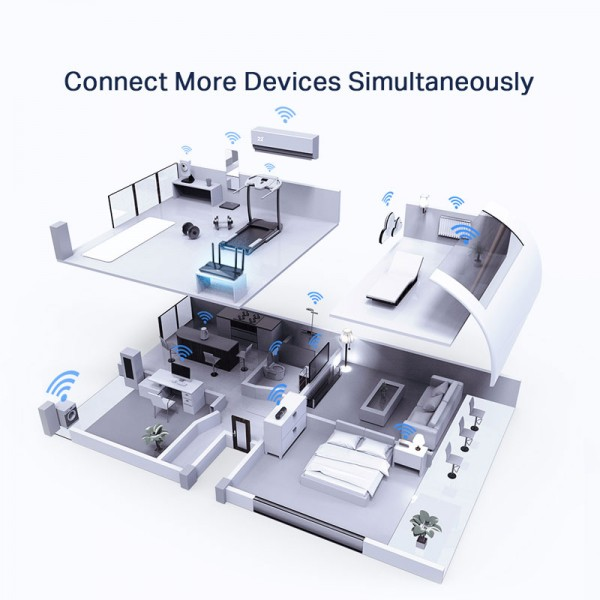 Archer AX50: Το νέο πλήρως εξοπλισμένο router Wi-Fi 6 της TP-Link