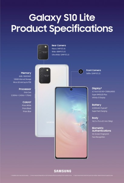 Samsung Galaxy S10 Lite και Galaxy Note10 Lite: Επίσημη ανακοίνωση των δύο νέων μοντέλων!