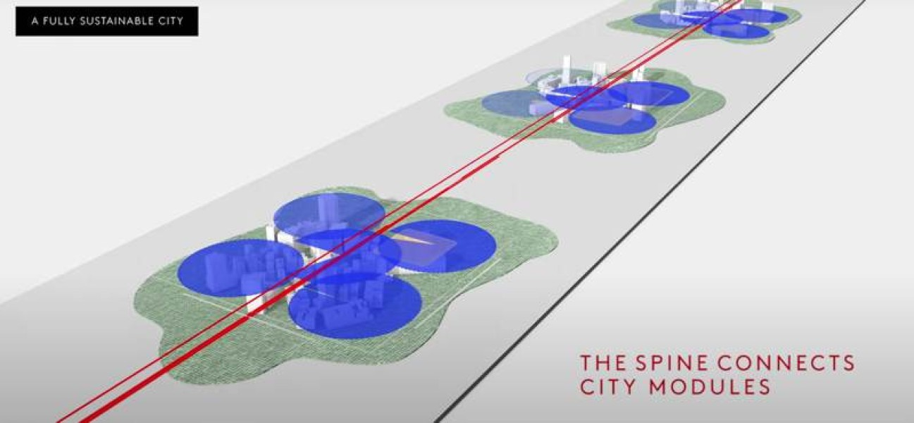 The Line: Μια πόλη έκτασης 170km χωρίς δρόμους και αυτοκίνητα [Video]