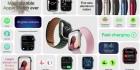 Apple Watch Series 7: Επίσημα με μεγαλύτερη οθόνη και ανθεκτικότερη κατασκευή